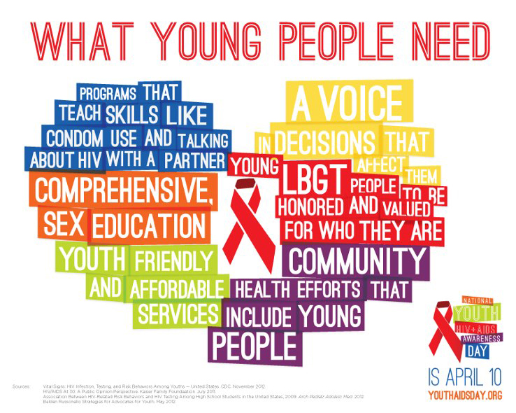 youthaids-infographic1