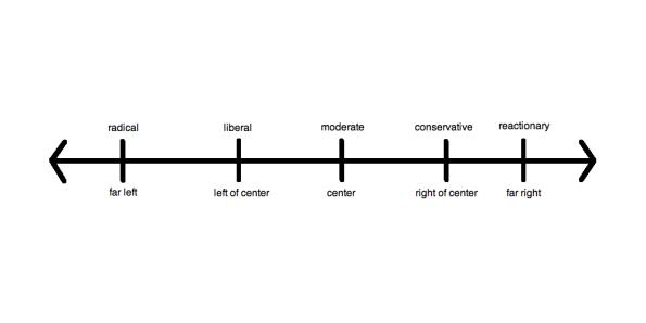 left-right-1
